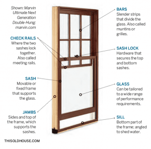 replacing your windows